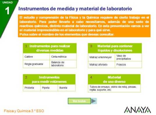 material-laboratorio