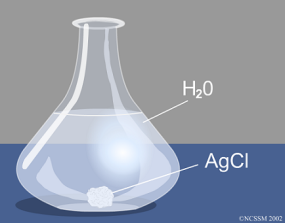 equilibrio-agcl