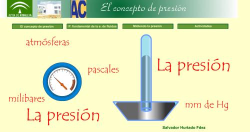 fisica que es la presion: