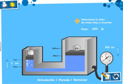 principio Pascal laboratorio