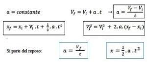 ecuaciones MR