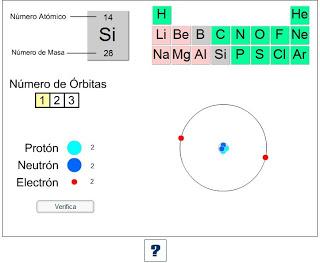 Pagina Bohr