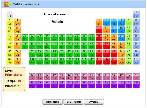 Antena 3 tv una tabla peri dica interactiva muestra las search ciencias naturales abril 2012 urtaz Images