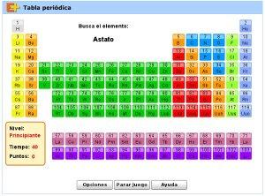 Bloque ii elementos y compuestos tabla peridical fsica y tp con la siguiente tabla peridica urtaz Gallery