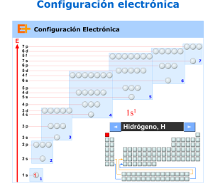 configuracion electronica2