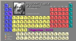 propiedades periodicas2