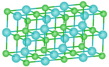 enlace-ionico