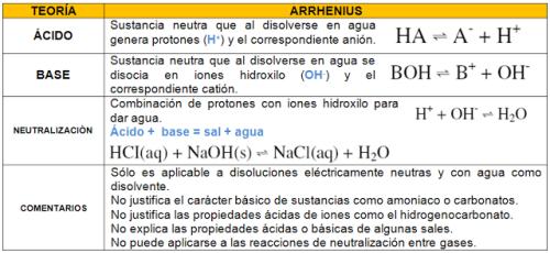 arrhenius[1]