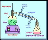 destilación2