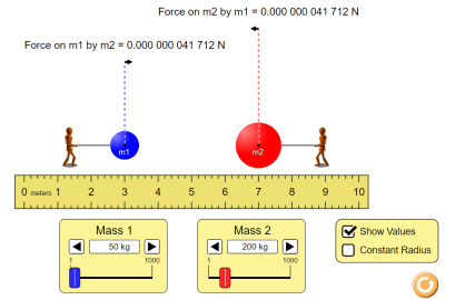 ley gravitación 2