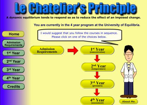 Le Chatelier