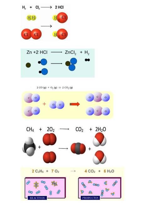 Descripción microscópica de una reacción