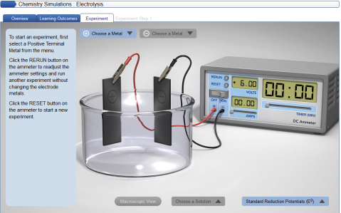 electrolisis2