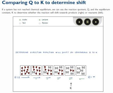 Q vs K