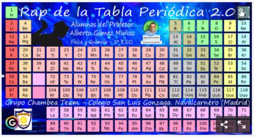 RAP TABLA PERIÓDICA