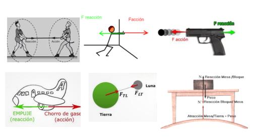 f acción-reacción
